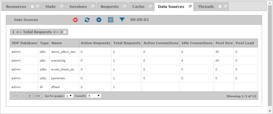 Data Sources tab of a monitored server