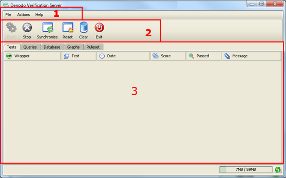 Main elements of the Verification Graphical Tool