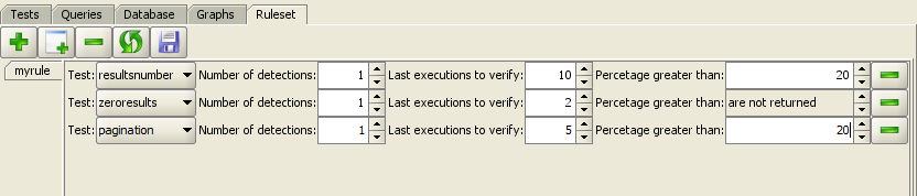 Rule Configuration in the Verification Graphic Tool