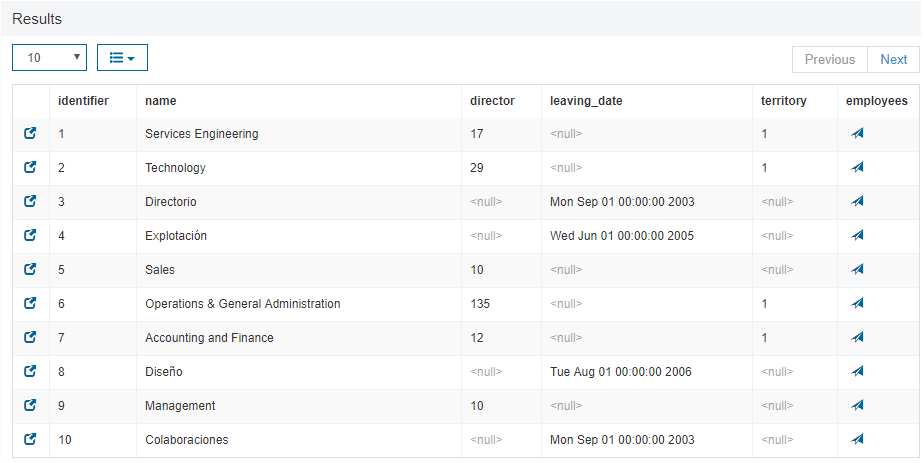 Query results for Department view