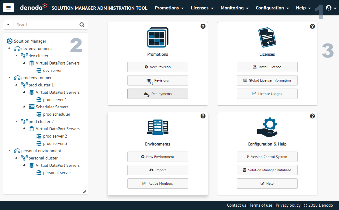 Main window of the Solution Manager Administration Tool