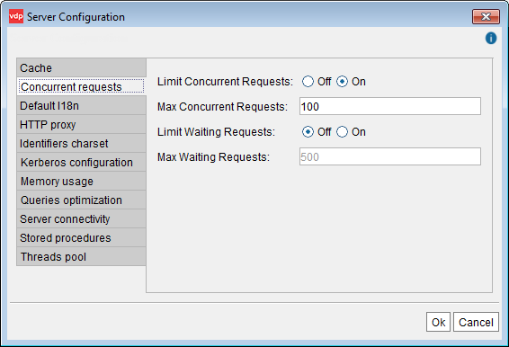 Concurrent Requests configuration