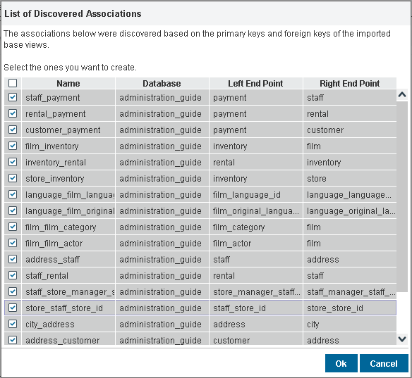 Listing the associations that will be created after analyzing the foreign keys of the database